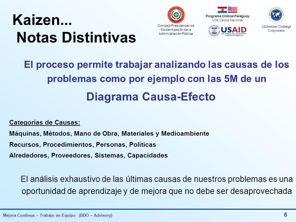 Consejo Presidencial de Modernización de la Administración Pública Millennium Challenge Corporation Programa Umbral Paraguay Una Causa Nacional Mejora Continua – Trabajo en Equipo (BDO – Advisory) 6 Kaizen...