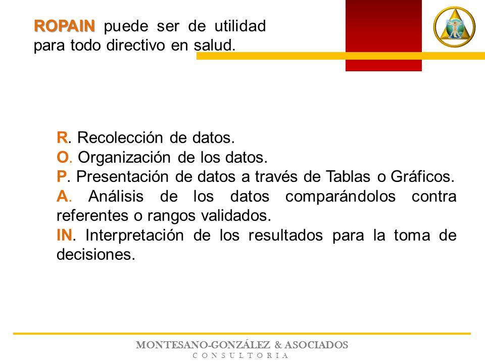 MONTESANO-GONZÁLEZ & ASOCIADOS CONSULTORIA R. Recolección de datos. O. Organización de los datos. P. Presentación de datos a través de Tablas o Gráfic