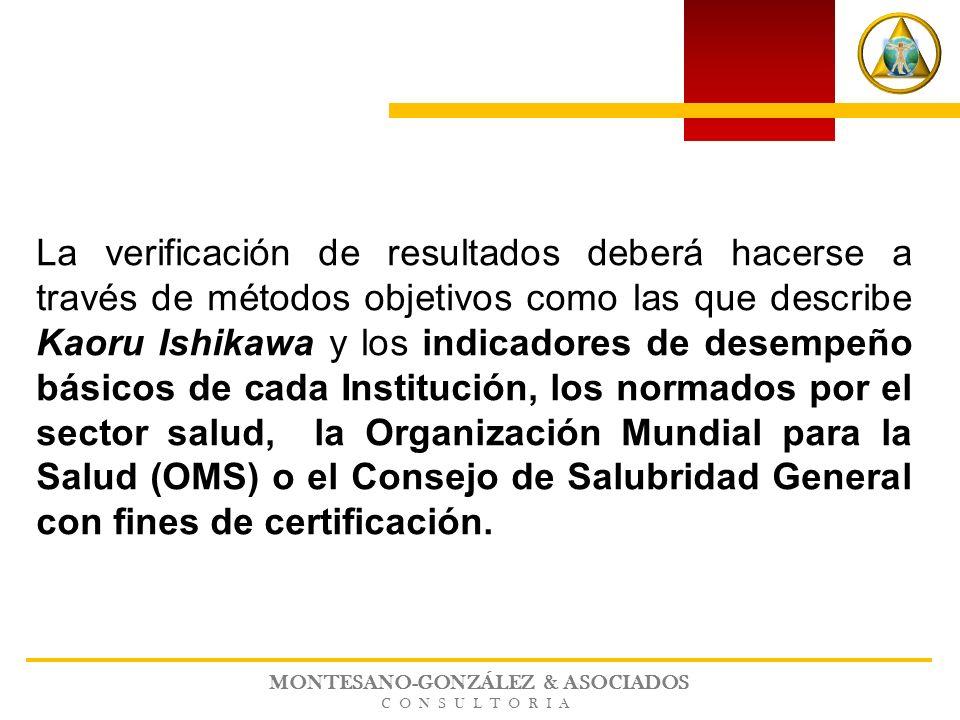 MONTESANO-GONZÁLEZ & ASOCIADOS CONSULTORIA La verificación de resultados deberá hacerse a través de métodos objetivos como las que describe Kaoru Ishikawa y los indicadores de desempeño básicos de cada Institución, los normados por el sector salud, la Organización Mundial para la Salud (OMS) o el Consejo de Salubridad General con fines de certificación.