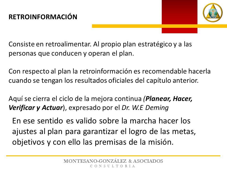 MONTESANO-GONZÁLEZ & ASOCIADOS CONSULTORIA RETROINFORMACIÓN Consiste en retroalimentar. Al propio plan estratégico y a las personas que conducen y ope