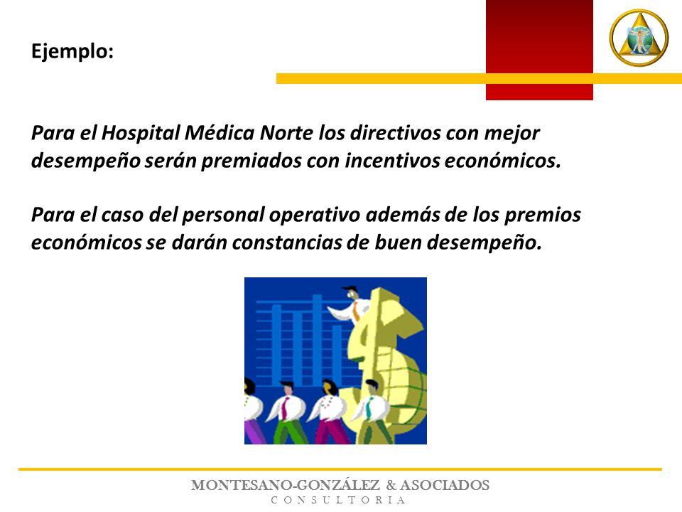 MONTESANO-GONZÁLEZ & ASOCIADOS CONSULTORIA Ejemplo: Para el Hospital Médica Norte los directivos con mejor desempeño serán premiados con incentivos económicos.