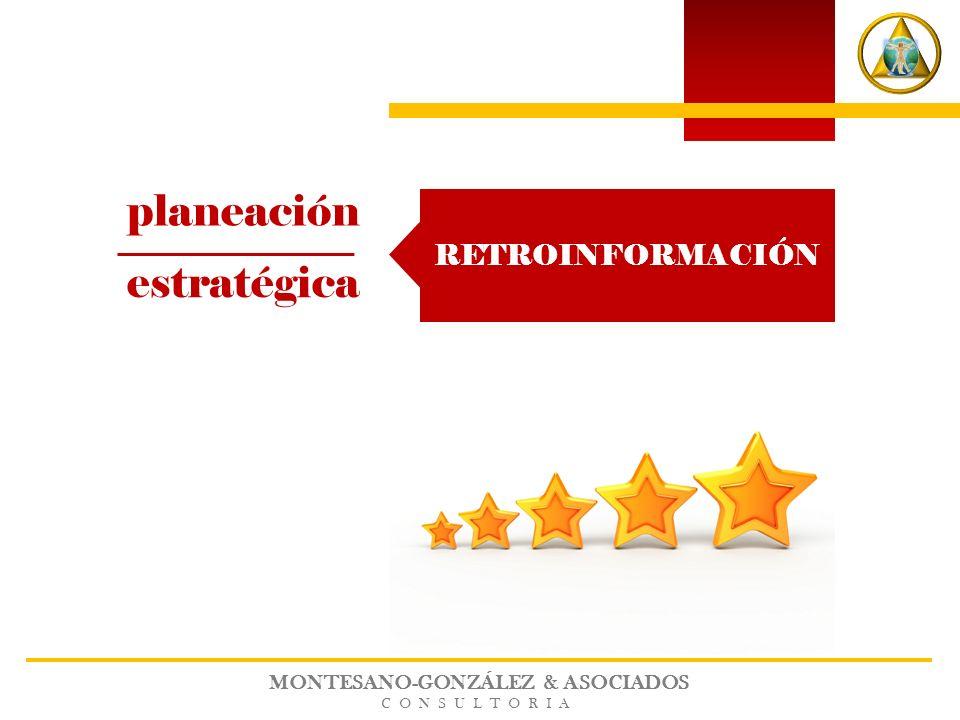 MONTESANO-GONZÁLEZ & ASOCIADOS CONSULTORIA planeación estratégica RETROINFORMACIÓN