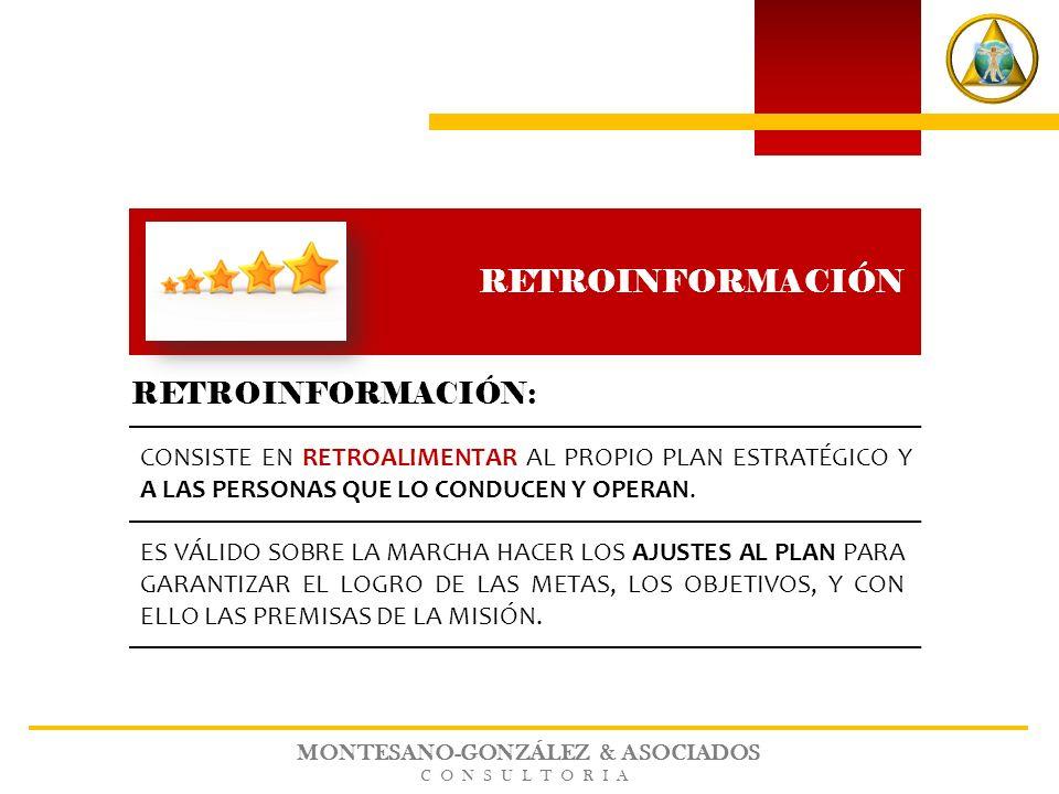 RETROINFORMACIÓN: CONSISTE EN RETROALIMENTAR AL PROPIO PLAN ESTRATÉGICO Y A LAS PERSONAS QUE LO CONDUCEN Y OPERAN. MONTESANO-GONZÁLEZ & ASOCIADOS CONS
