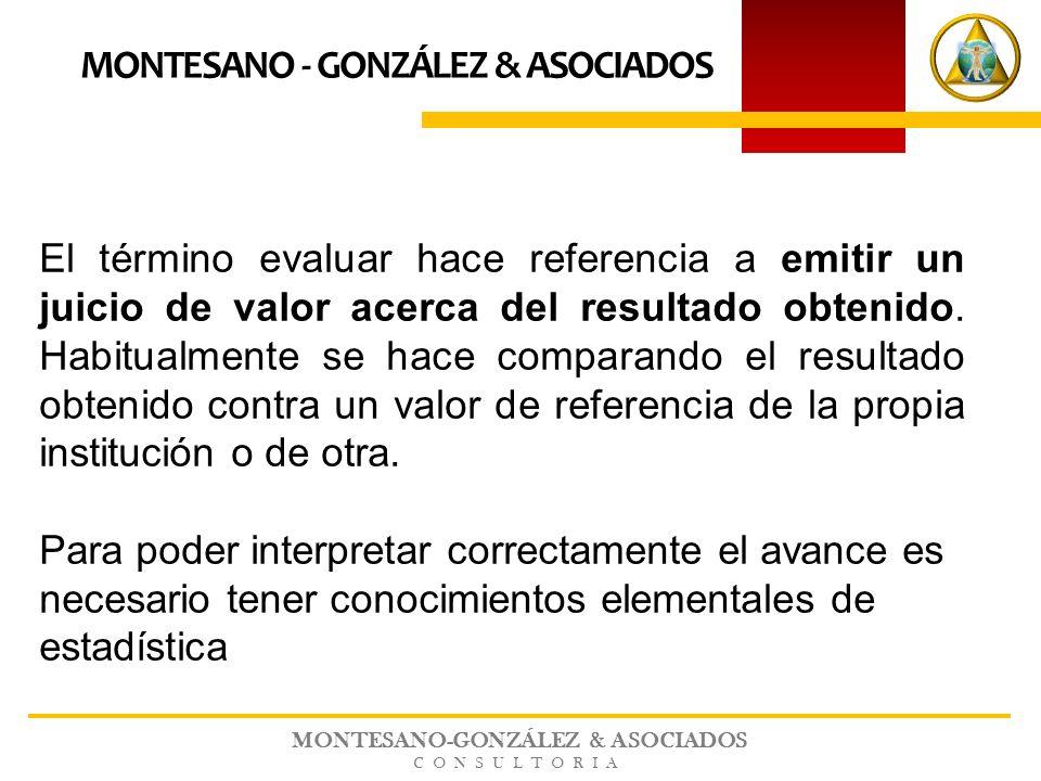 MONTESANO-GONZÁLEZ & ASOCIADOS CONSULTORIA MONTESANO - GONZÁLEZ & ASOCIADOS El término evaluar hace referencia a emitir un juicio de valor acerca del resultado obtenido.