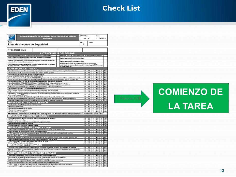 13 Permiso COD COMIENZO DE LA TAREA Check List