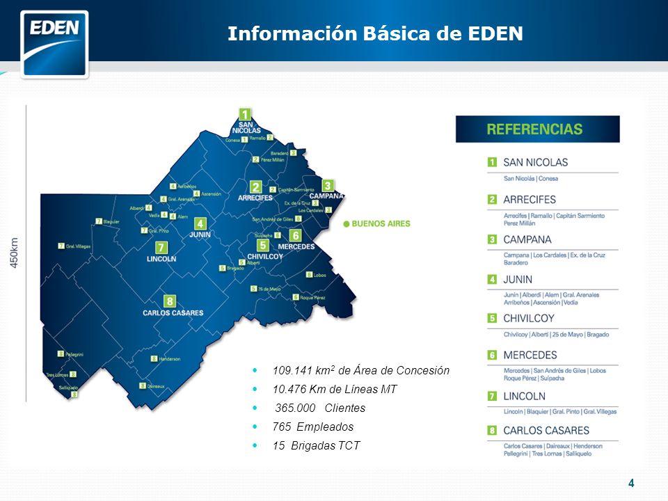 25 www.edensa.com.ar horacio.bernardo@edensa.com.ar Jorge Mugica José Cavallo Norberto Moran