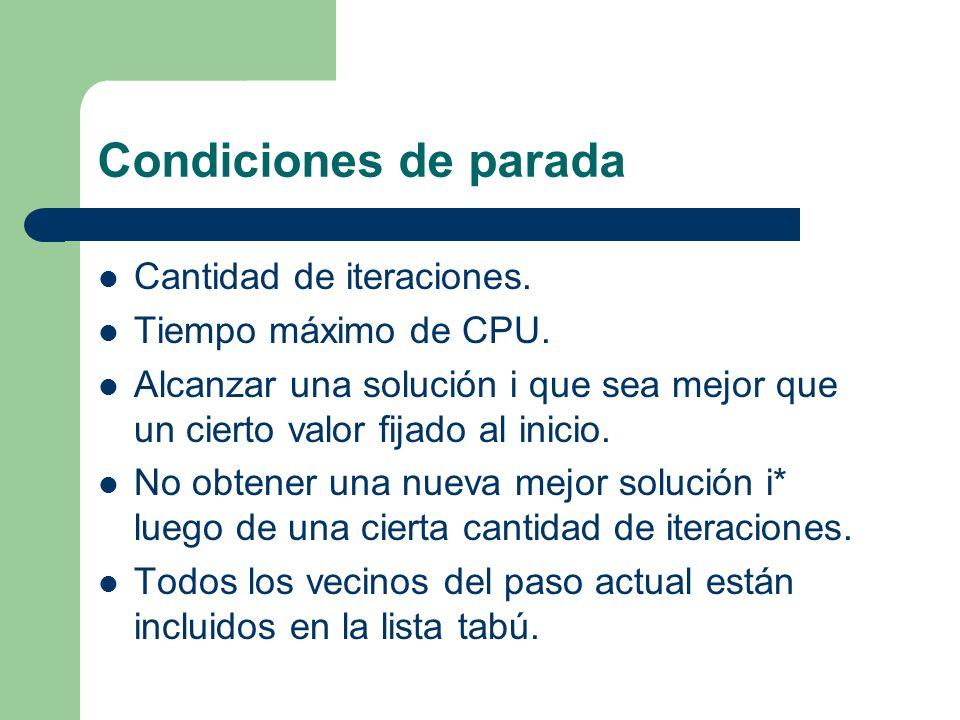 Condiciones de parada Cantidad de iteraciones.Tiempo máximo de CPU.