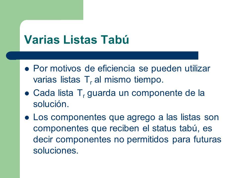 Varias Listas Tabú Por motivos de eficiencia se pueden utilizar varias listas T r al mismo tiempo.