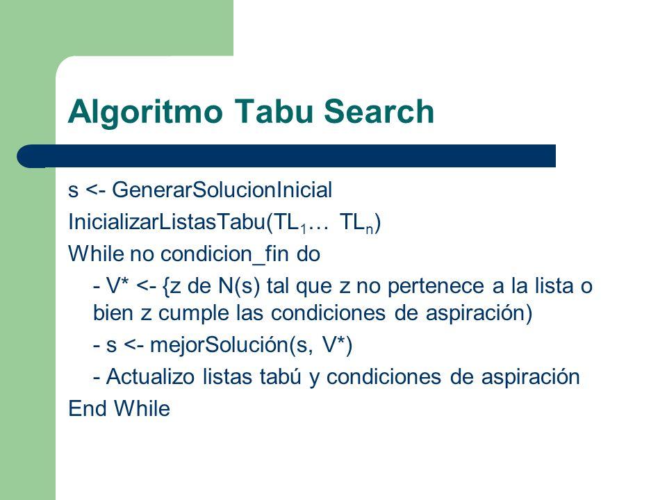 Algoritmo Tabu Search s <- GenerarSolucionInicial InicializarListasTabu(TL 1 … TL n ) While no condicion_fin do - V* <- {z de N(s) tal que z no pertenece a la lista o bien z cumple las condiciones de aspiración) - s <- mejorSolución(s, V*) - Actualizo listas tabú y condiciones de aspiración End While