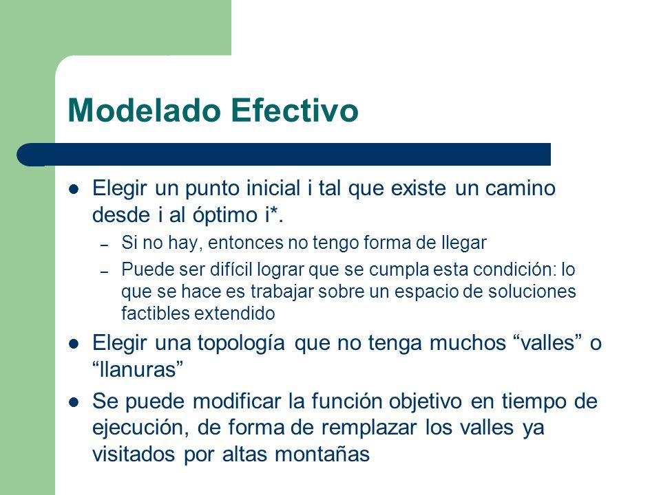 Modelado Efectivo Elegir un punto inicial i tal que existe un camino desde i al óptimo i*.