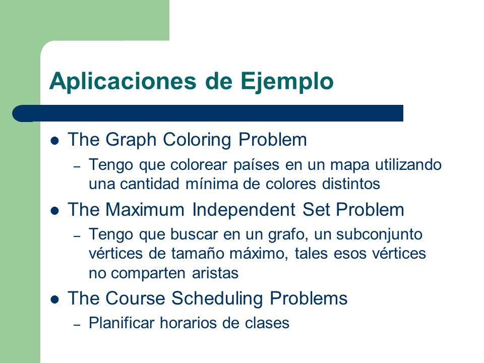 Aplicaciones de Ejemplo The Graph Coloring Problem – Tengo que colorear países en un mapa utilizando una cantidad mínima de colores distintos The Maximum Independent Set Problem – Tengo que buscar en un grafo, un subconjunto vértices de tamaño máximo, tales esos vértices no comparten aristas The Course Scheduling Problems – Planificar horarios de clases