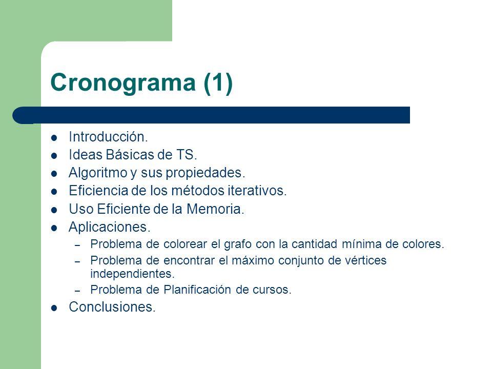 Cronograma (1) Introducción.Ideas Básicas de TS. Algoritmo y sus propiedades.