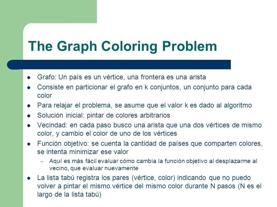 The Graph Coloring Problem Grafo: Un país es un vértice, una frontera es una arista Consiste en particionar el grafo en k conjuntos, un conjunto para cada color Para relajar el problema, se asume que el valor k es dado al algoritmo Solución inicial: pintar de colores arbitrarios Vecindad: en cada paso busco una arista que una dos vértices de mismo color, y cambio el color de uno de los vértices Función objetivo: se cuenta la cantidad de países que comparten colores, se intenta minimizar ese valor – Aquí es más fácil evaluar cómo cambia la función objetivo al desplazarme al vecino, que evaluar nuevamente La lista tabú registra los pares (vértice, color) indicando que no puedo volver a pintar el mismo vértice del mismo color durante N pasos (N es el largo de la lista tabú)