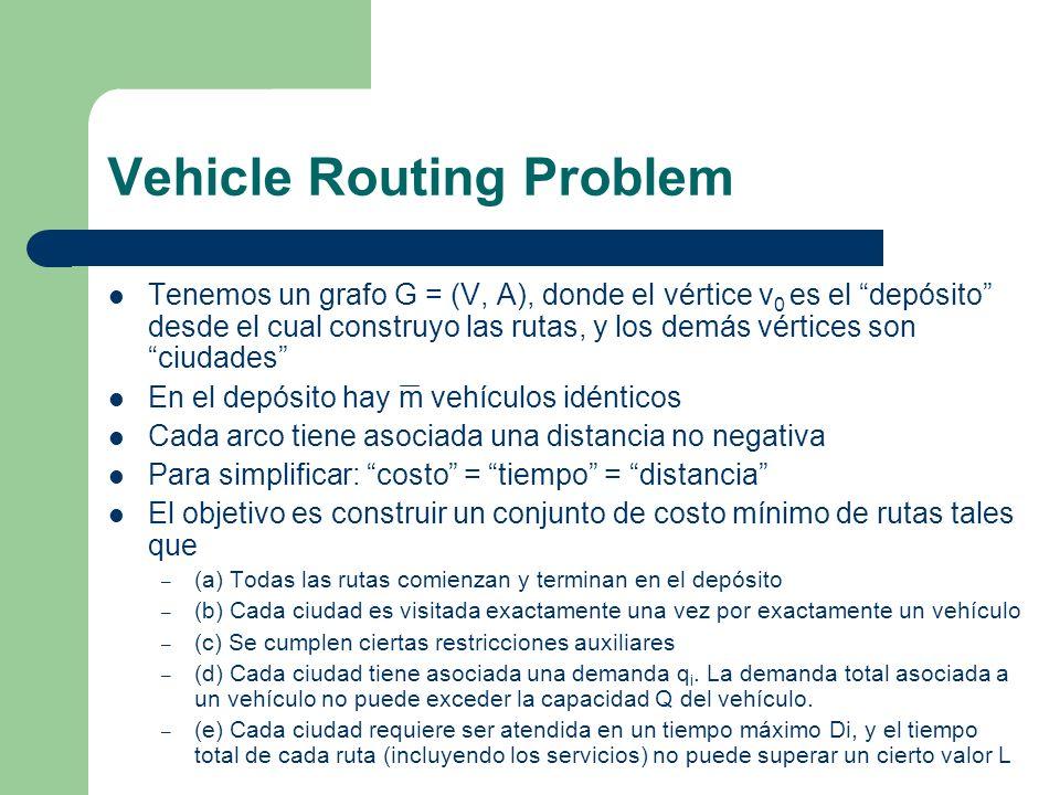Vehicle Routing Problem Tenemos un grafo G = (V, A), donde el vértice v 0 es el depósito desde el cual construyo las rutas, y los demás vértices son ciudades En el depósito hay m vehículos idénticos Cada arco tiene asociada una distancia no negativa Para simplificar: costo = tiempo = distancia El objetivo es construir un conjunto de costo mínimo de rutas tales que – (a) Todas las rutas comienzan y terminan en el depósito – (b) Cada ciudad es visitada exactamente una vez por exactamente un vehículo – (c) Se cumplen ciertas restricciones auxiliares – (d) Cada ciudad tiene asociada una demanda q i.