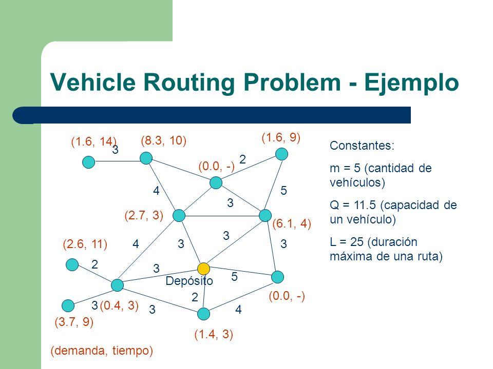 Vehicle Routing Problem - Ejemplo Depósito 3 2 45 3 3 3 34 2 3 3 4 5 3 Constantes: m = 5 (cantidad de vehículos) Q = 11.5 (capacidad de un vehículo) L = 25 (duración máxima de una ruta) (8.3, 10) (1.6, 14) (0.0, -) (1.6, 9) (6.1, 4) (2.7, 3) (2.6, 11) (3.7, 9) (0.4, 3) (1.4, 3) (0.0, -) (demanda, tiempo) 2