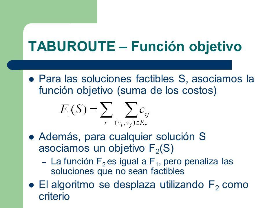 TABUROUTE – Función objetivo Para las soluciones factibles S, asociamos la función objetivo (suma de los costos) Además, para cualquier solución S asociamos un objetivo F 2 (S) – La función F 2 es igual a F 1, pero penaliza las soluciones que no sean factibles El algoritmo se desplaza utilizando F 2 como criterio