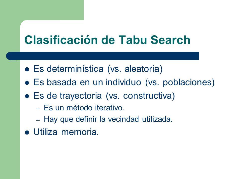 Clasificación de Tabu Search Es determinística (vs.