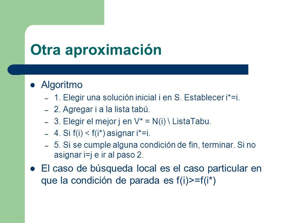 Otra aproximación Algoritmo – 1.Elegir una solución inicial i en S.