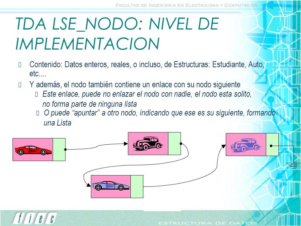 TDA LSE_NODO: NIVEL DE IMPLEMENTACION Contenido: Datos enteros, reales, o incluso, de Estructuras: Estudiante, Auto, etc.... Y además, el nodo también