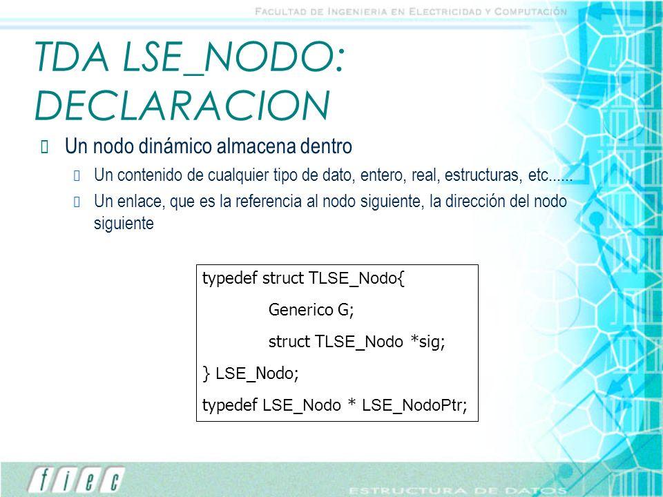 TDA LSE_NODO: DECLARACION typedef struct T LSE_Nodo { Generico G; struct T LSE_Nodo *sig; } LSE_ Nodo; typedef LSE_Nodo * LSE_NodoPtr ; Un nodo dinámi