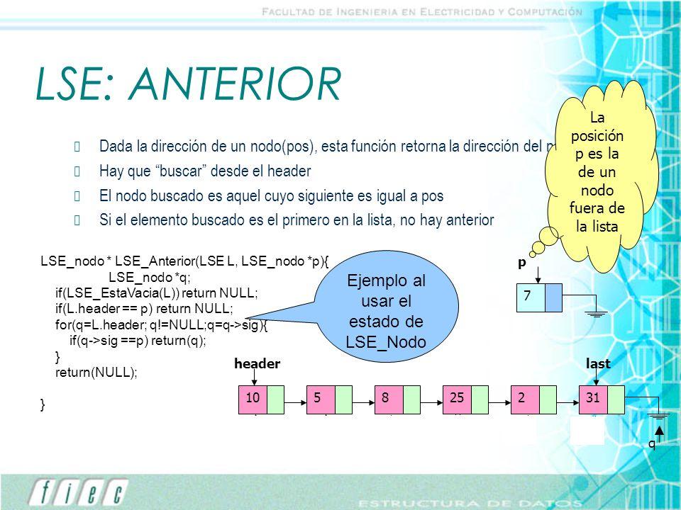 LSE: ANTERIOR Dada la dirección de un nodo(pos), esta función retorna la dirección del nodo anterior Hay que buscar desde el header El nodo buscado es