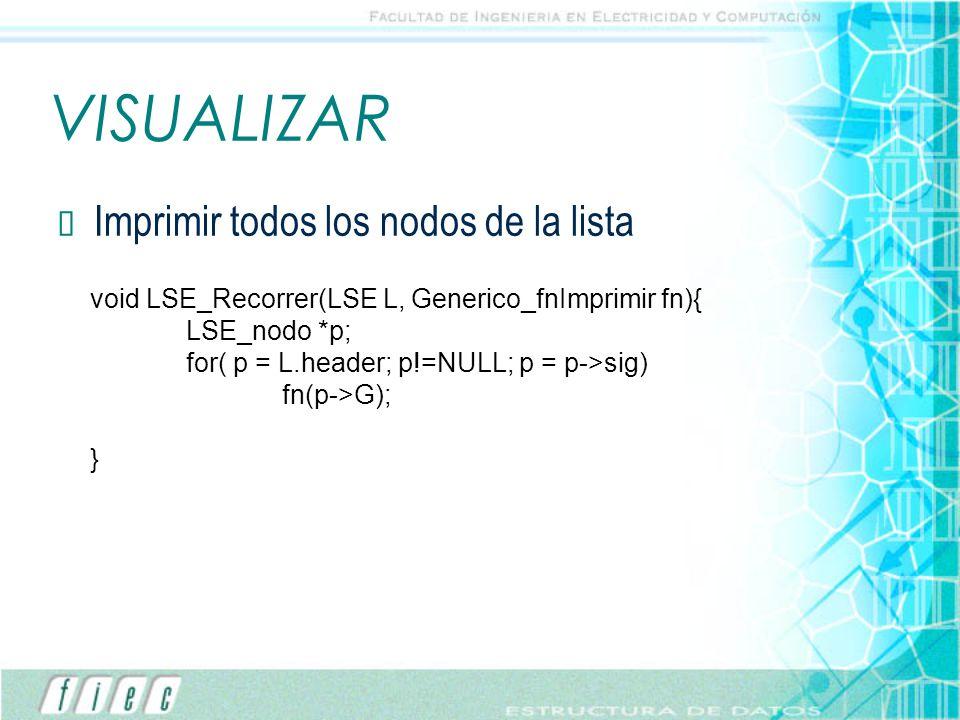 VISUALIZAR Imprimir todos los nodos de la lista void LSE_Recorrer(LSE L, Generico_fnImprimir fn){ LSE_nodo *p; for( p = L.header; p!=NULL; p = p->sig)