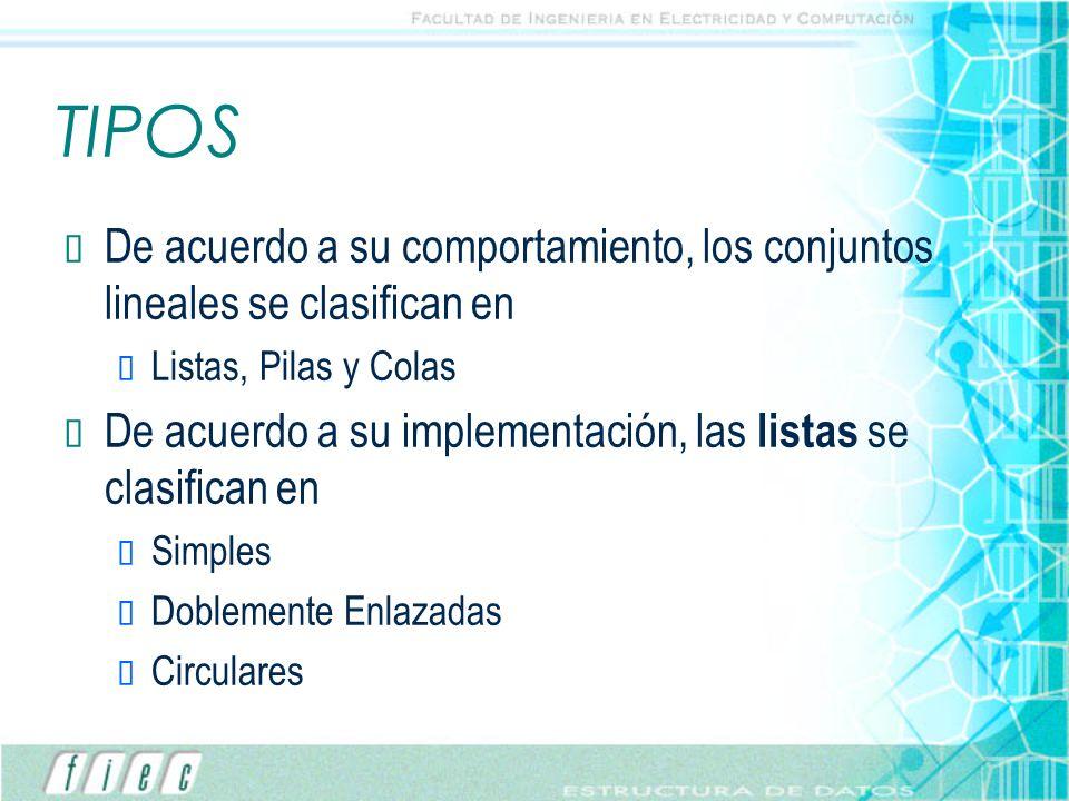TIPOS De acuerdo a su comportamiento, los conjuntos lineales se clasifican en Listas, Pilas y Colas De acuerdo a su implementación, las listas se clas