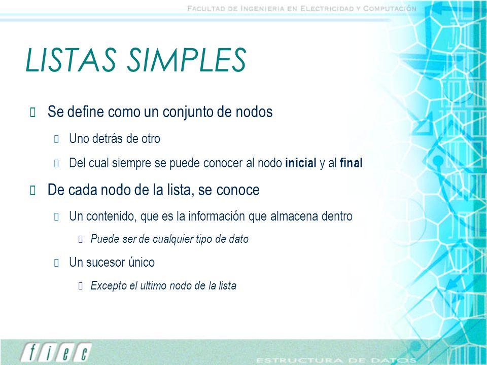 LISTAS SIMPLES Se define como un conjunto de nodos Uno detrás de otro Del cual siempre se puede conocer al nodo inicial y al final De cada nodo de la