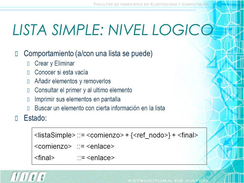 LISTA SIMPLE: NIVEL LOGICO Comportamiento (a/con una lista se puede) Crear y Eliminar Conocer si esta vacía Añadir elementos y removerlos Consultar el
