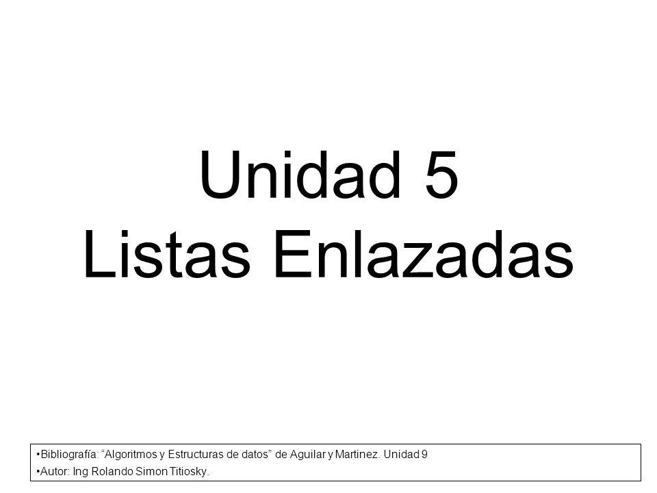 void insertan(Nodo** cabeza, Ítem testigo, Item entrada) {Nodo *nuevo, *después; nuevo = crearNodo(entrada); if (*cabeza == NULL) *cabeza = nuevo; else {int esta=0; después=*cabeza; while ((despues->siguiente != NULL) && !esta) {if (después–>dato !=testigo) despues=despues–>siguiente; else esta=1; } if (esta) /* Se enlasa el nuevo nodo */ {nuevo -> siguiente = despues -> siguiente; despues -> siguiente = nuevo; } Inserción de un Nodo entre 2 existentes 1 Ptro 6 3 10 Null Ptro CAB 4 Nuevo Ptro Despues
