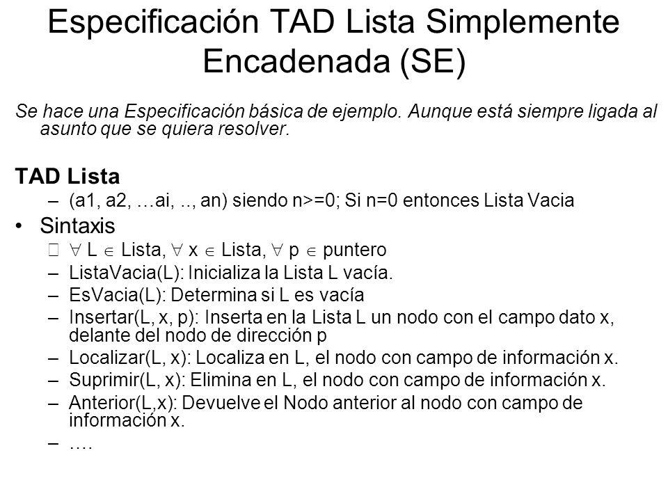 Listas Doblemente Enlazadas (DE) Cada elemento contiene 2 ptro: hacia atrás y hacia delante en la Lista Las Operaciones son las mismas que para las Simplemente Enlazadas, pero aquí se pueden dar en ambas direcciones.