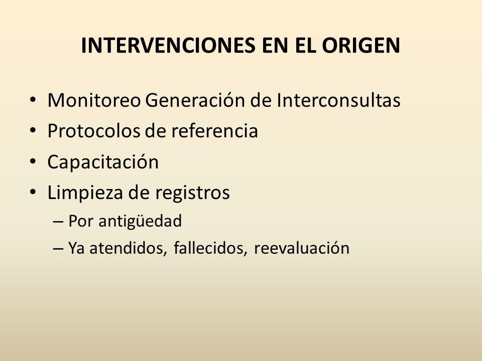 INTERVENCIONES EN EL ORIGEN Monitoreo Generación de Interconsultas Protocolos de referencia Capacitación Limpieza de registros – Por antigüedad – Ya a