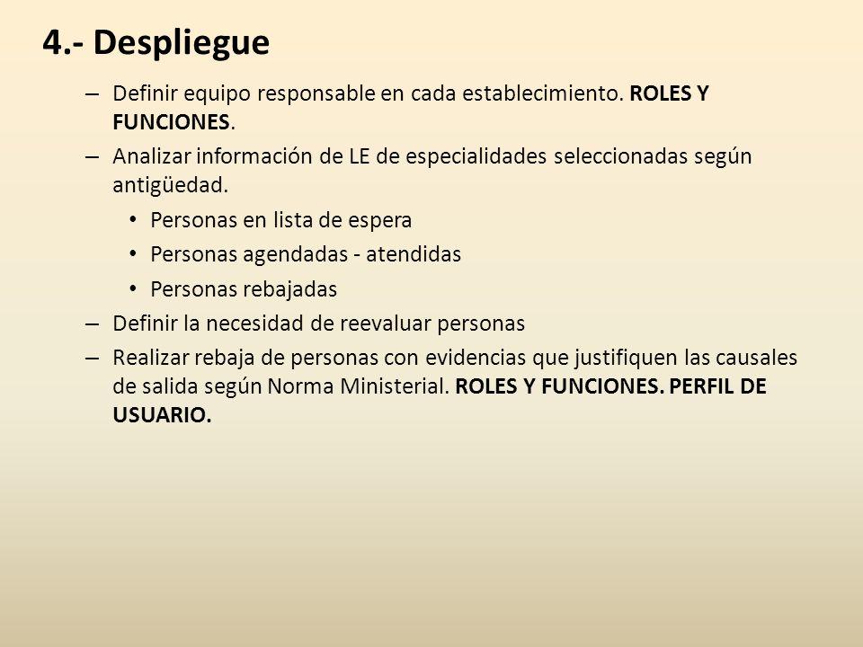 4.- Despliegue – Definir equipo responsable en cada establecimiento. ROLES Y FUNCIONES. – Analizar información de LE de especialidades seleccionadas s
