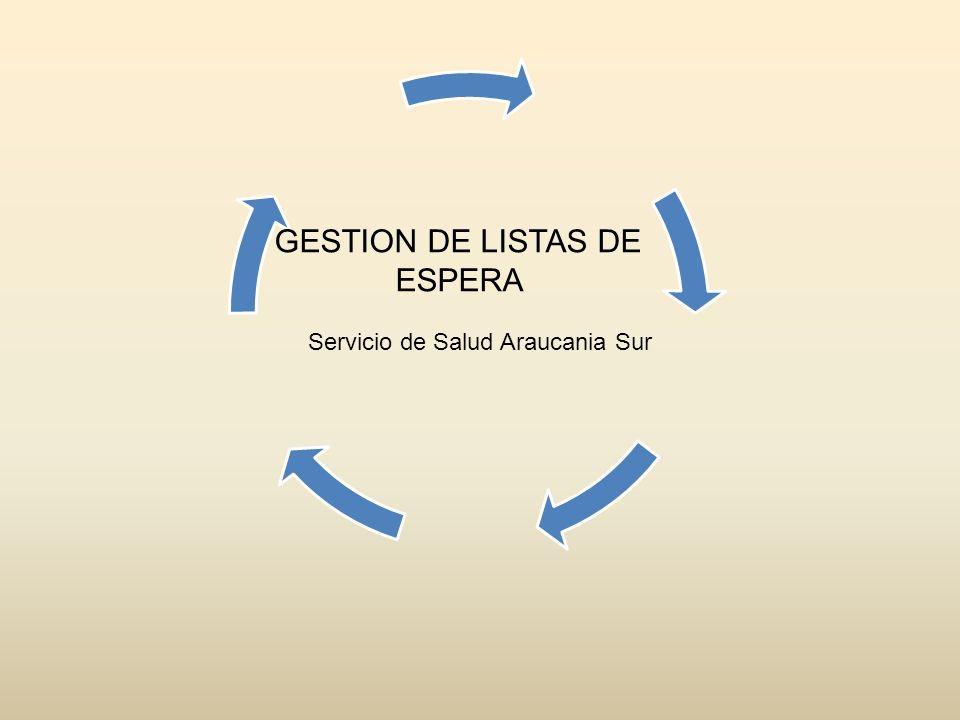 GESTION DE LISTAS DE ESPERA Servicio de Salud Araucania Sur