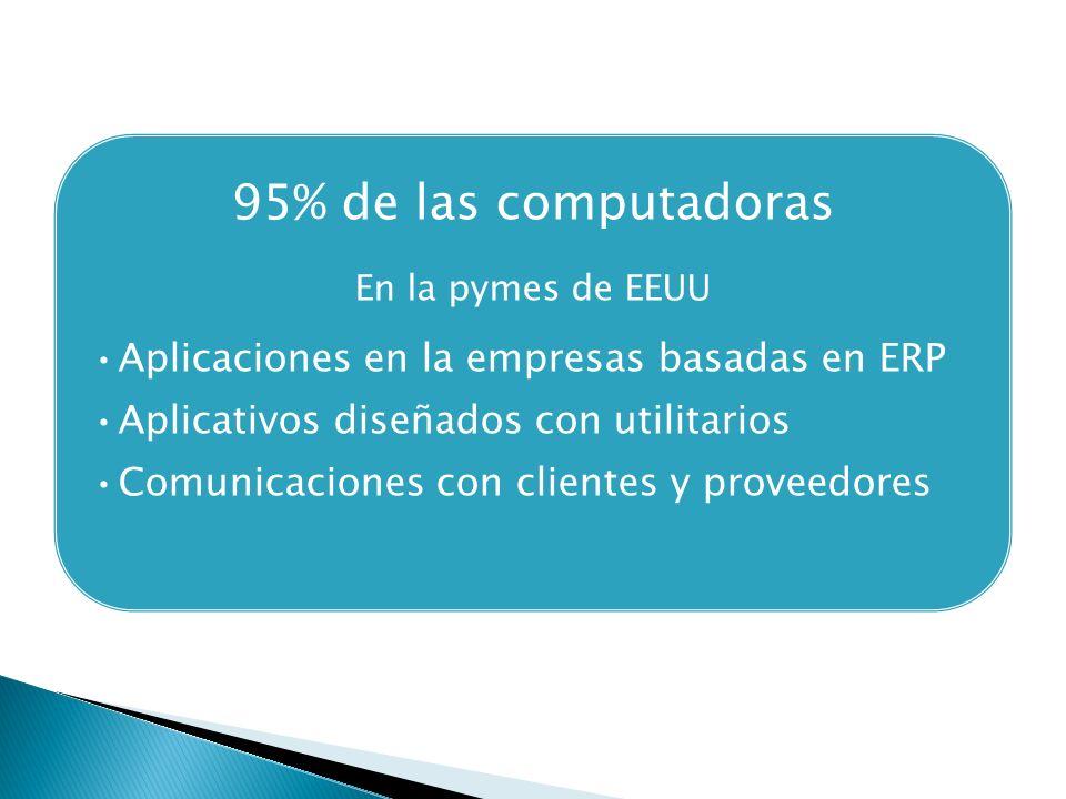 95% de las computadoras En la pymes de EEUU Aplicaciones en la empresas basadas en ERP Aplicativos diseñados con utilitarios Comunicaciones con clientes y proveedores