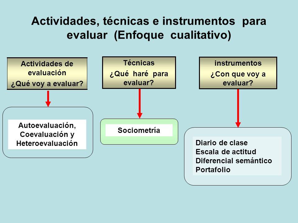 Actividades, técnicas e instrumentos para evaluar (Enfoque cualitativo) Autoevaluación, Coevaluación y Heteroevaluación Sociometría Actividades de eva