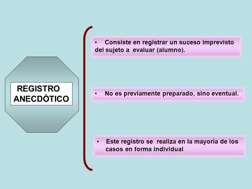 REGISTRO ANECDÓTICO Consiste en registrar un suceso imprevisto del sujeto a evaluar (alumno). No es previamente preparado, sino eventual. Este registr