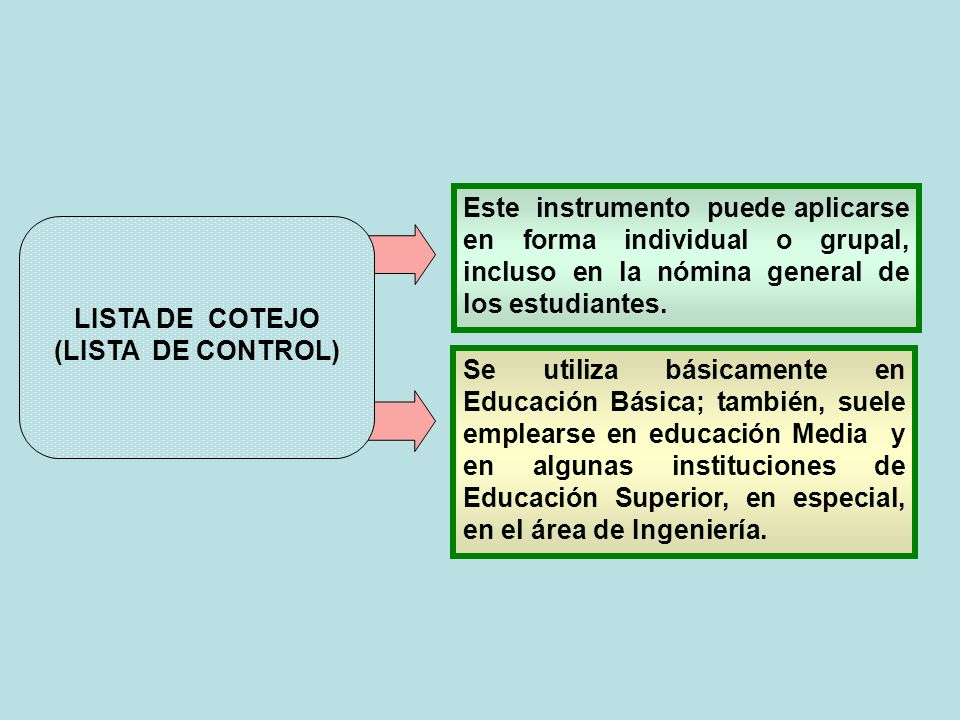Este instrumento puede aplicarse en forma individual o grupal, incluso en la nómina general de los estudiantes. Se utiliza básicamente en Educación Bá