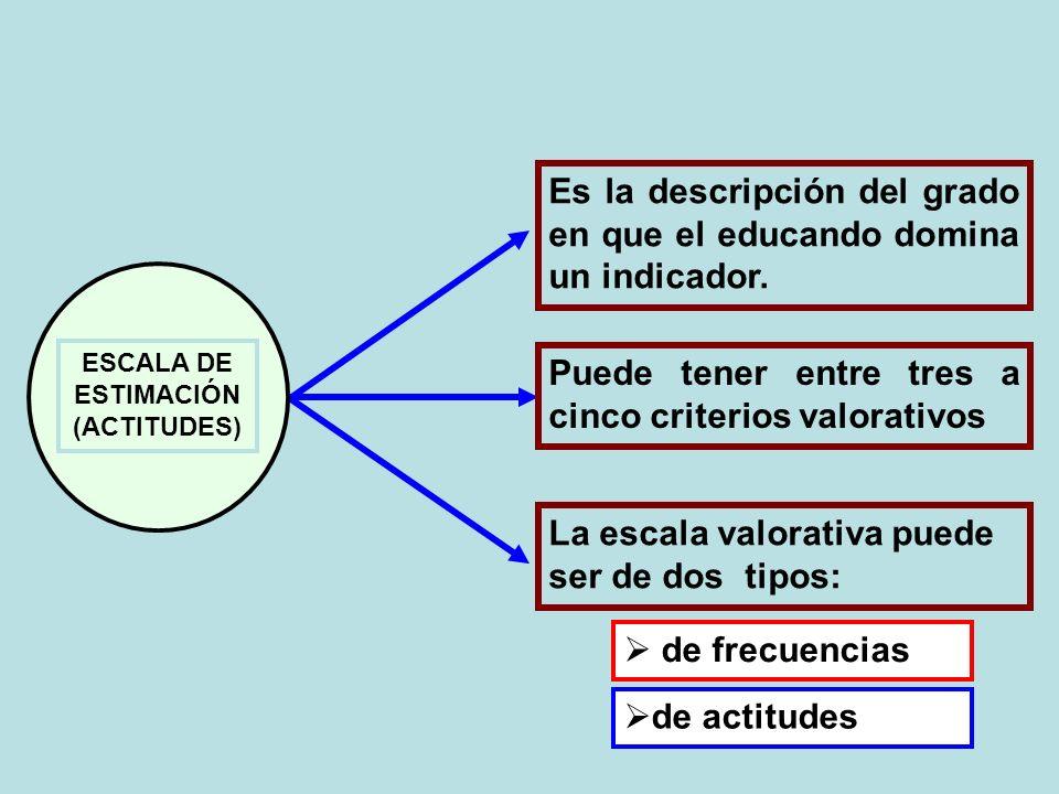ESCALA DE ESTIMACIÓN (ACTITUDES) Es la descripción del grado en que el educando domina un indicador. Puede tener entre tres a cinco criterios valorati