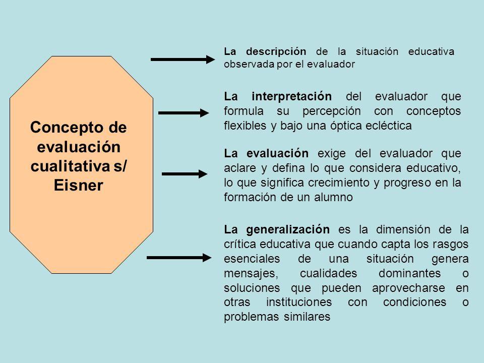La descripción de la situación educativa observada por el evaluador La interpretación del evaluador que formula su percepción con conceptos flexibles