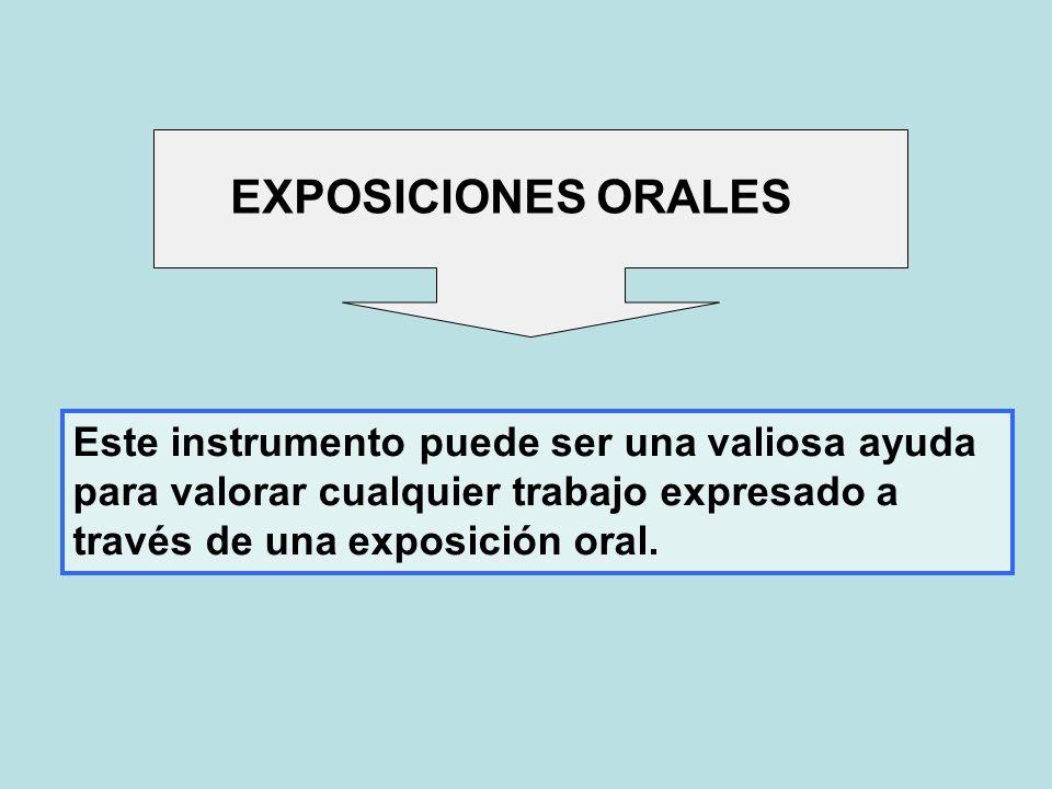 Este instrumento puede ser una valiosa ayuda para valorar cualquier trabajo expresado a través de una exposición oral. EXPOSICIONES ORALES