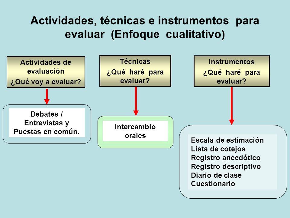 Actividades, técnicas e instrumentos para evaluar (Enfoque cualitativo) Debates / Entrevistas y Puestas en común. Intercambio orales Actividades de ev