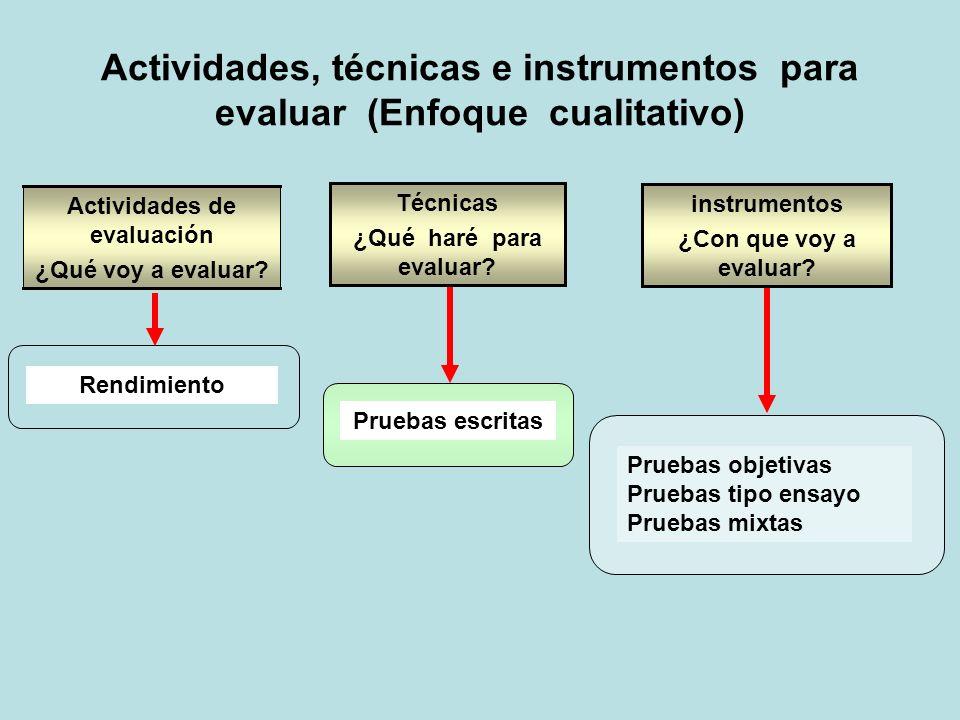 Actividades, técnicas e instrumentos para evaluar (Enfoque cualitativo) Autoevaluación, Coevaluación y Heteroevaluación Sociometría Actividades de evaluación ¿Qué voy a evaluar.