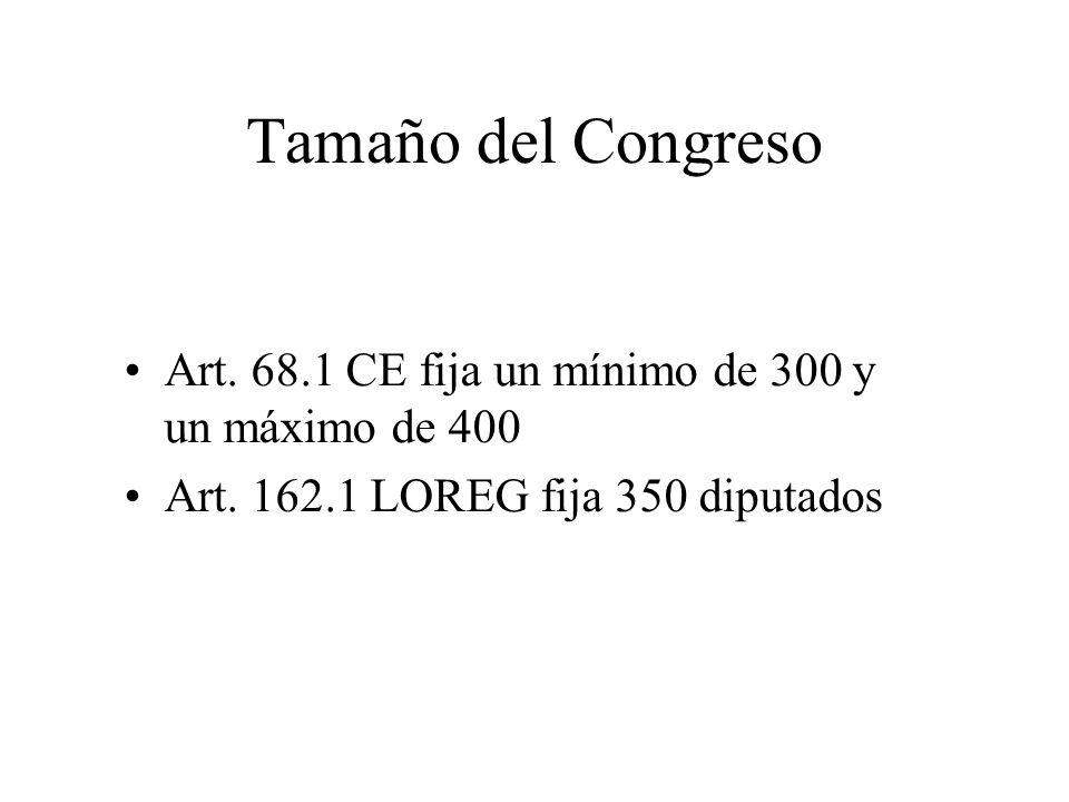 Tamaño del Congreso Art. 68.1 CE fija un mínimo de 300 y un máximo de 400 Art. 162.1 LOREG fija 350 diputados