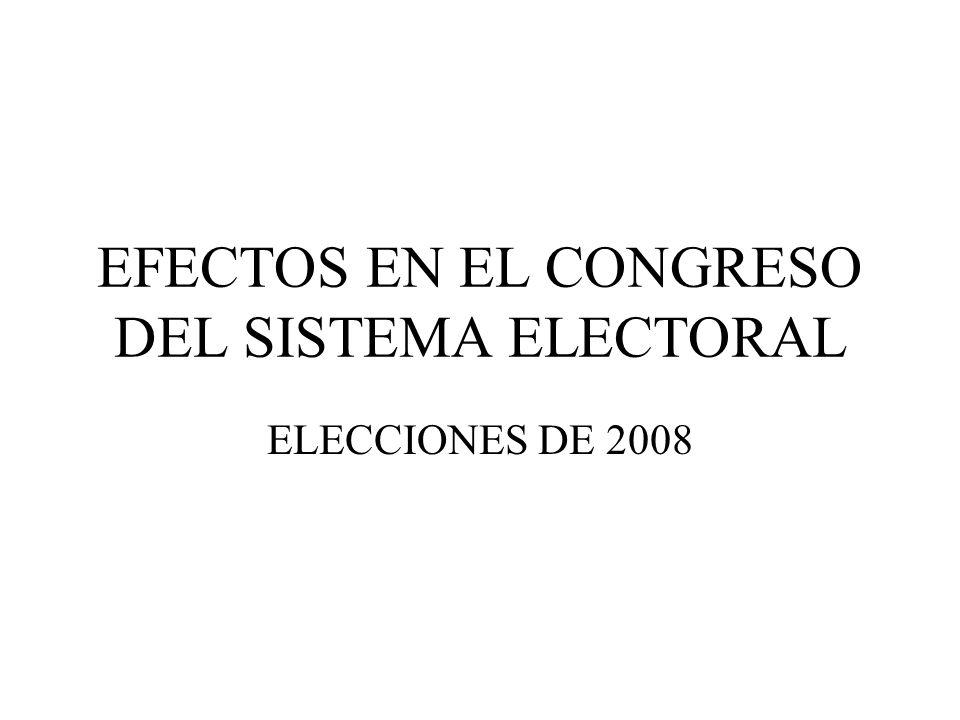 EFECTOS EN EL CONGRESO DEL SISTEMA ELECTORAL ELECCIONES DE 2008