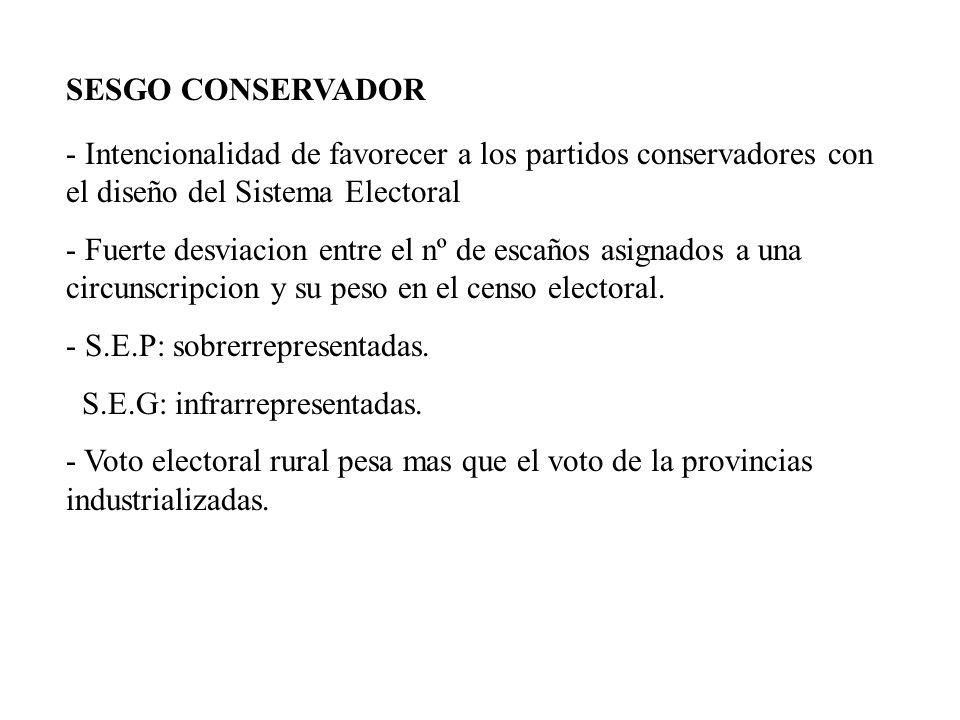 SESGO CONSERVADOR - Intencionalidad de favorecer a los partidos conservadores con el diseño del Sistema Electoral - Fuerte desviacion entre el nº de e