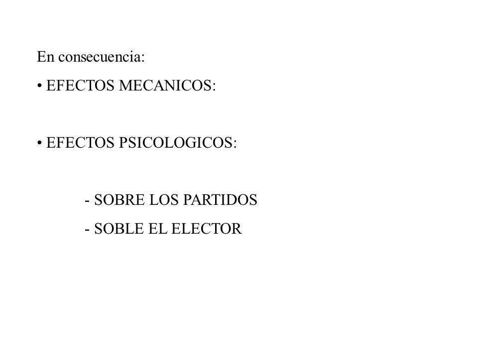 En consecuencia: EFECTOS MECANICOS: EFECTOS PSICOLOGICOS: - SOBRE LOS PARTIDOS - SOBLE EL ELECTOR