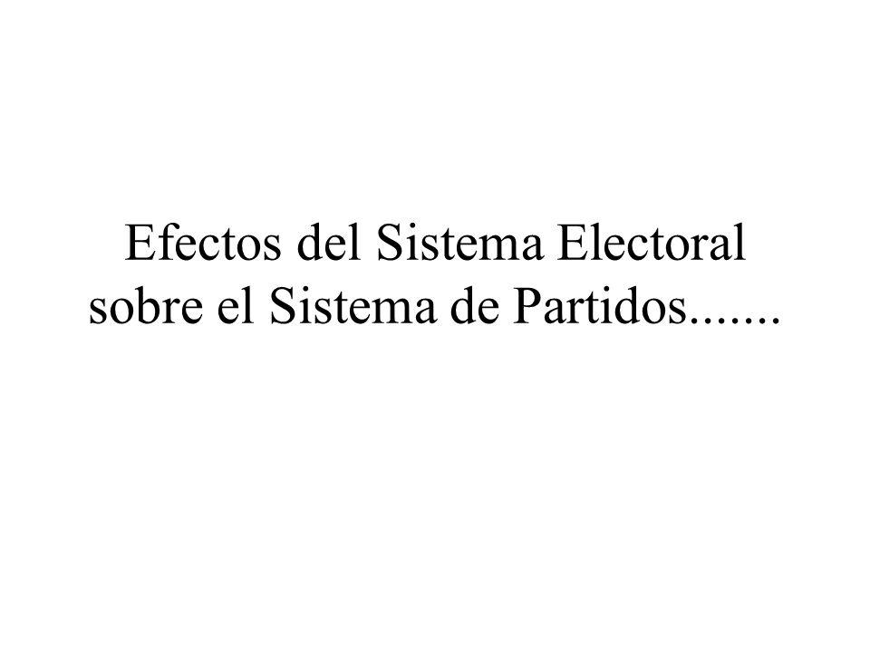 Efectos del Sistema Electoral sobre el Sistema de Partidos.......