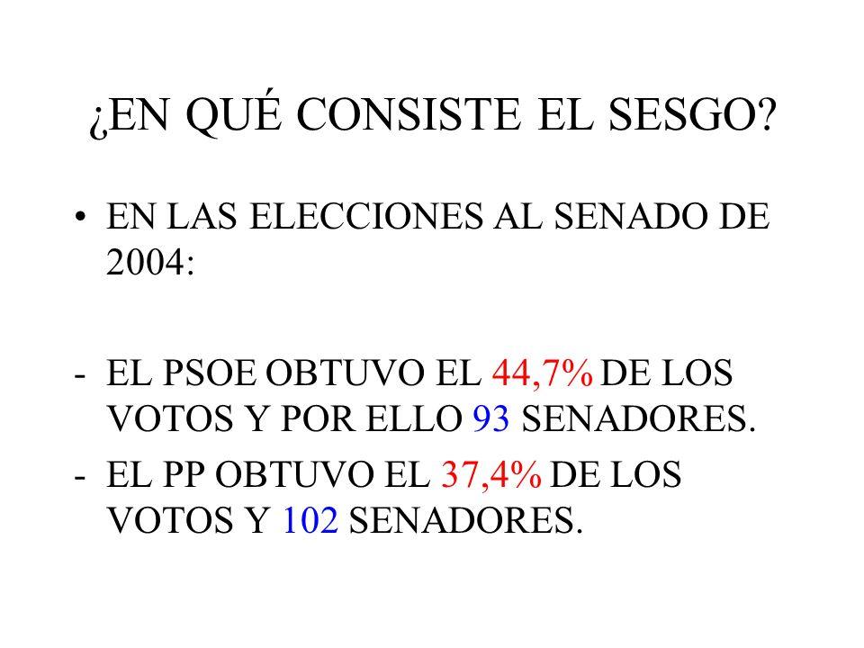 ¿EN QUÉ CONSISTE EL SESGO? EN LAS ELECCIONES AL SENADO DE 2004: -EL PSOE OBTUVO EL 44,7% DE LOS VOTOS Y POR ELLO 93 SENADORES. -EL PP OBTUVO EL 37,4%