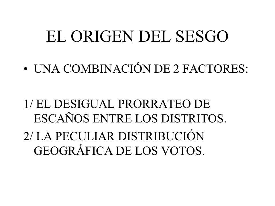 EL ORIGEN DEL SESGO UNA COMBINACIÓN DE 2 FACTORES: 1/ EL DESIGUAL PRORRATEO DE ESCAÑOS ENTRE LOS DISTRITOS. 2/ LA PECULIAR DISTRIBUCIÓN GEOGRÁFICA DE